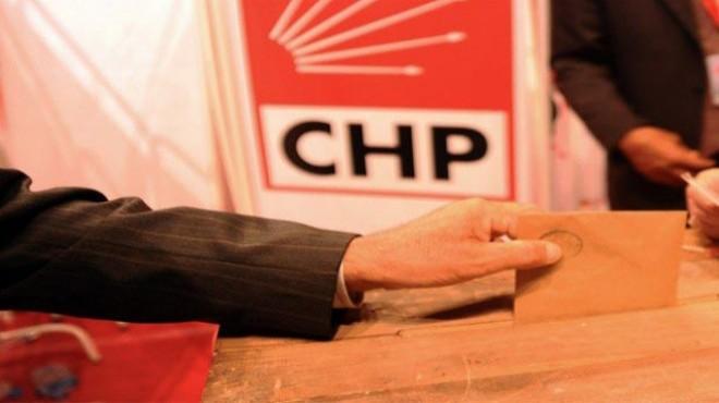 CHP İzmir'in ilçe kongreleri karnesi: Neler yaşandı?