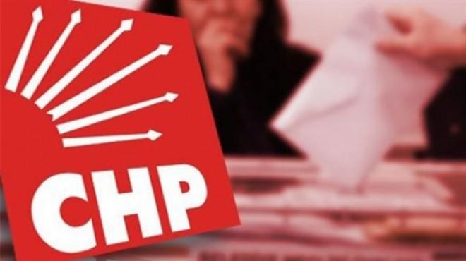 CHP İzmir'in delege mesaisinde gün sonu raporu: Hangi ilçede/mahallede, kim kazandı?