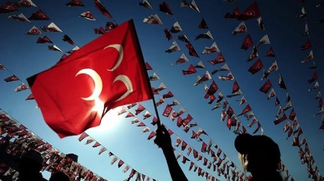 Mehmet KARABEL yazdı... Tut ki, MHP İzmir'de aday çıkarmadı… Neler olur?