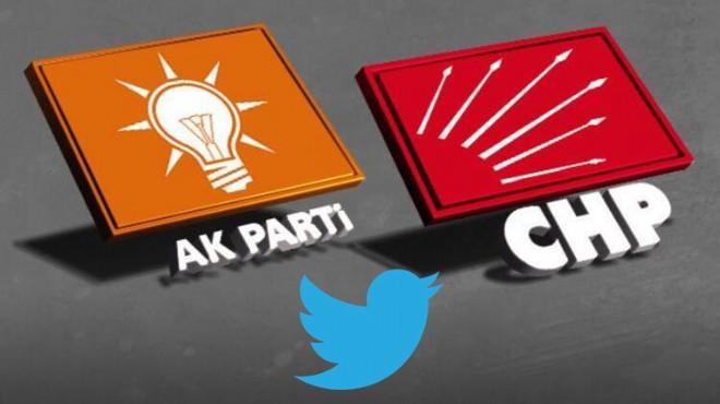 Sosyal medyada 'trol' kapışması! AK Parti, MHP ve CHP'den açıklamalar peş peşe